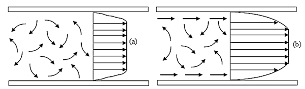 drag reducing agent for crude oil