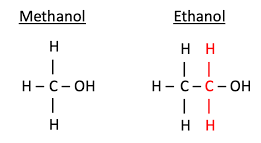 The difference between ethanol and methanol