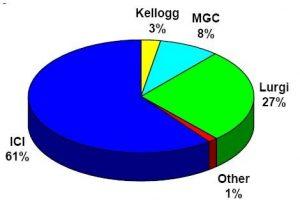 what is methanol   Methanol (1)