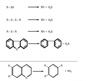 Base oil Production by using modern catalytic Method-Hydrocracking processes (2)
